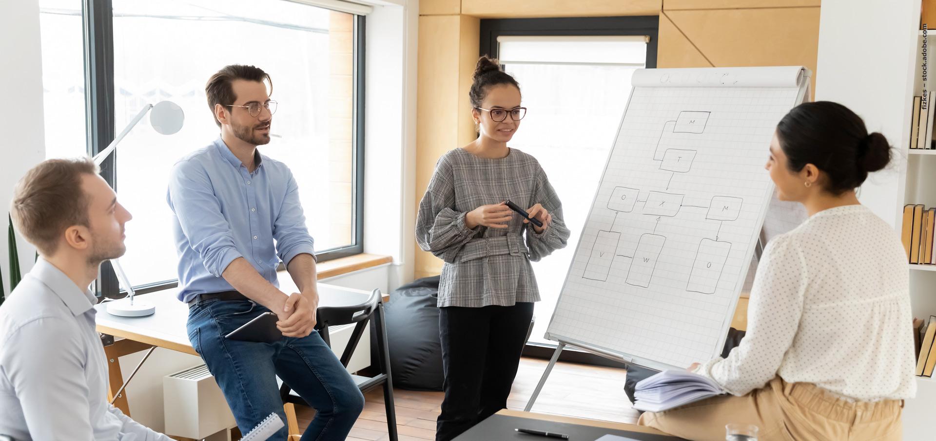 Change Management mit Organisationsentwicklung und Prozessgestaltung